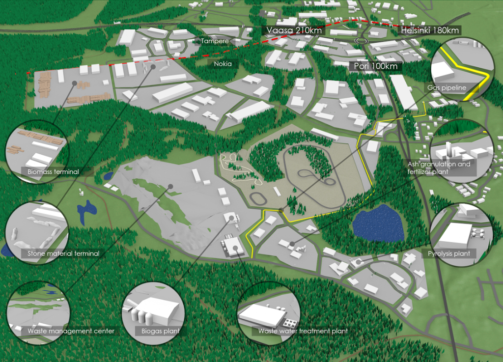 Map of the ECO3 business area in Nokia.